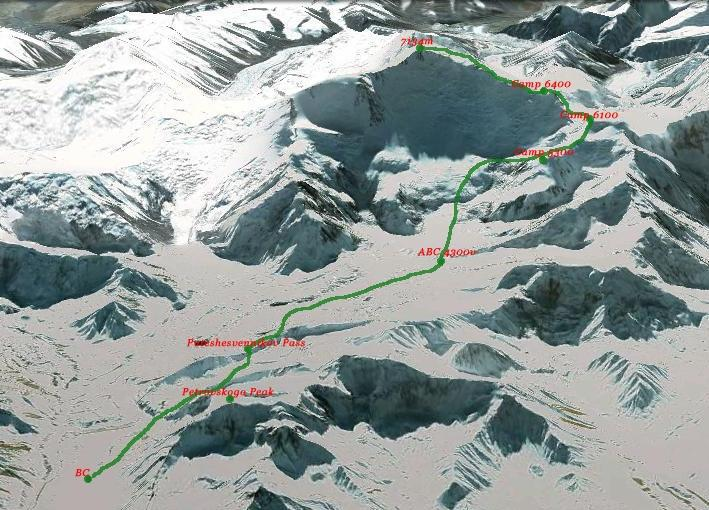 Route to Lenin Peak